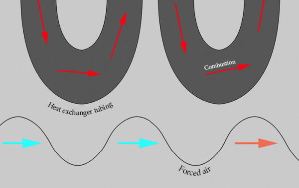 Heat exchanger graphic_simple.